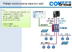Pr�klad monitorovania viacer�ch siet�