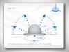 Omnidirectional Antenna 2,4 GHz