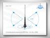 Omnidirectional Antenna 869 MHz